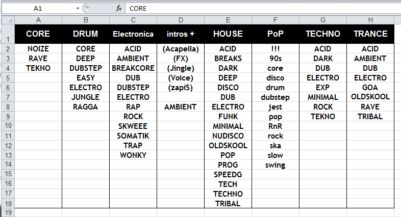 Таблица под-стилей.